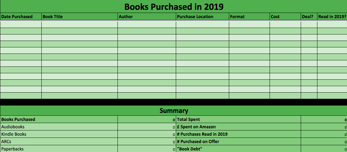 Track your book purchases in a spreadsheet to keep track of how much you spend on books