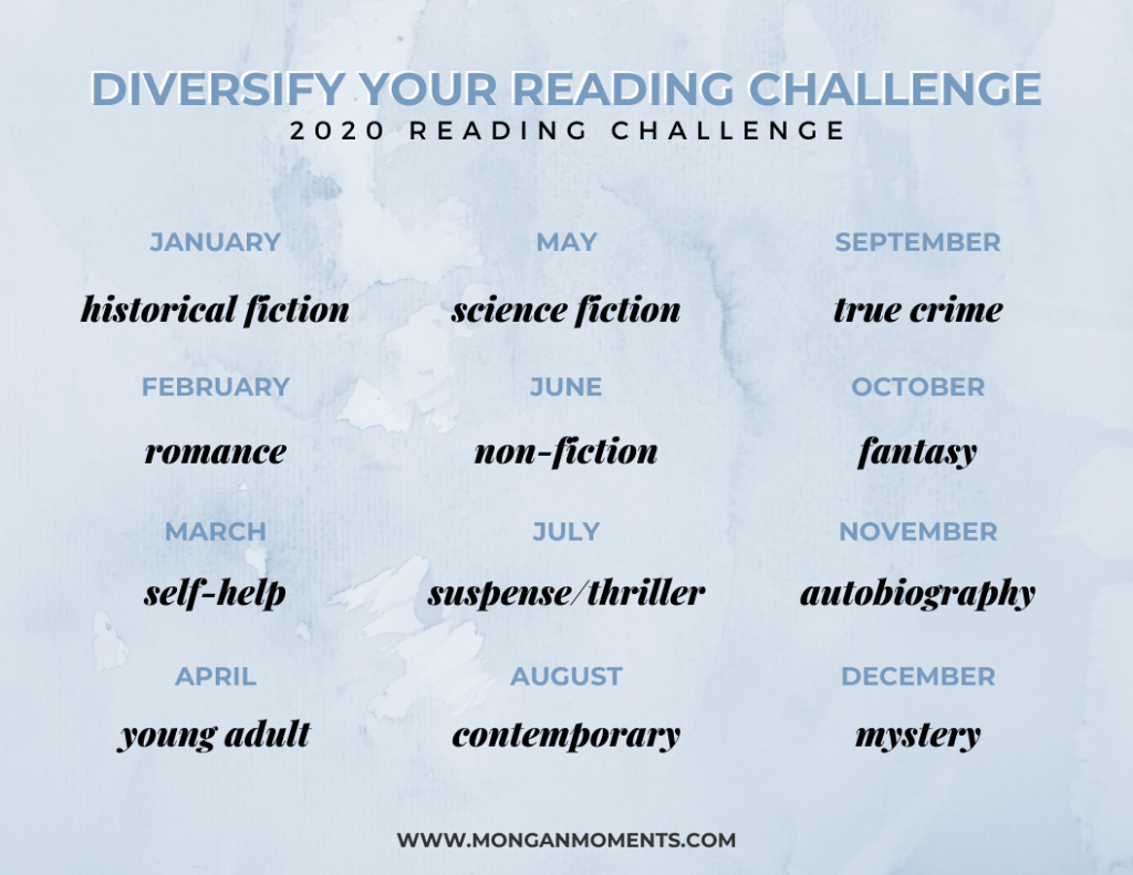 2020 Reading Challenge List.2020 Diversify Your Reading Challenge Mongan Moments
